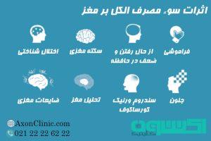اثرات مصرف الکل بر مغز